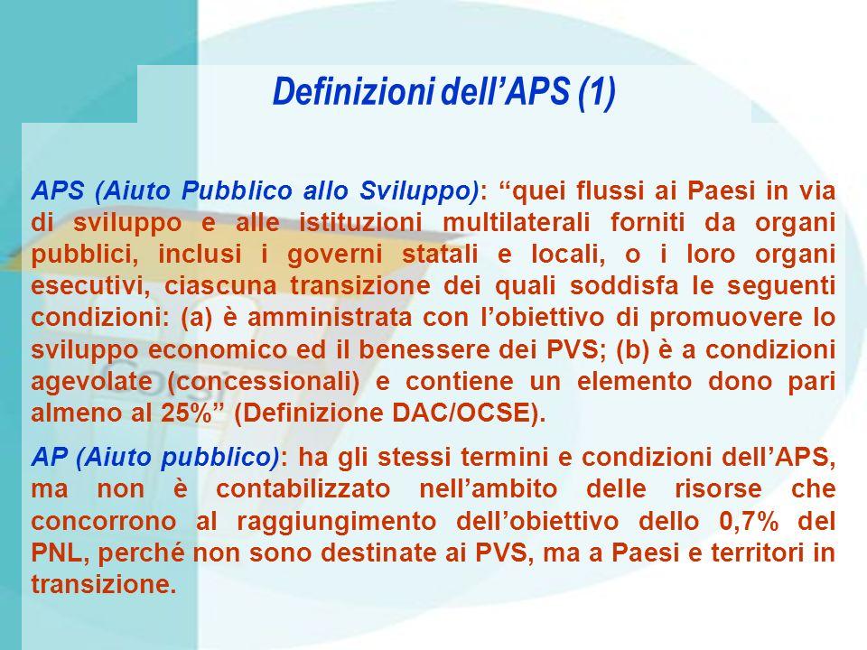 Definizioni dell'APS (1)