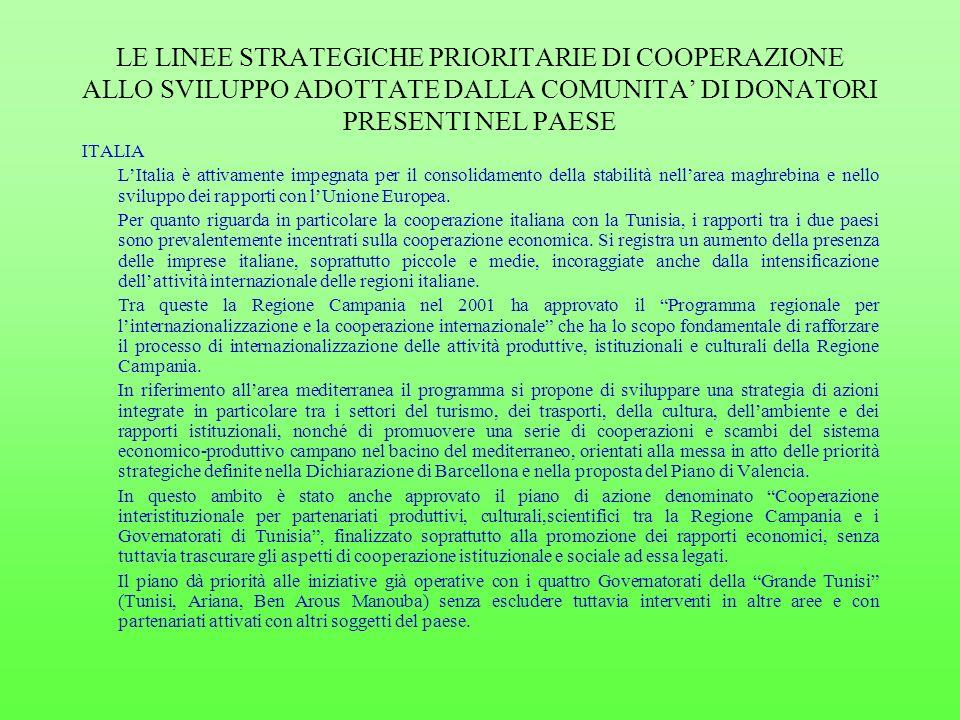 LE LINEE STRATEGICHE PRIORITARIE DI COOPERAZIONE ALLO SVILUPPO ADOTTATE DALLA COMUNITA' DI DONATORI PRESENTI NEL PAESE