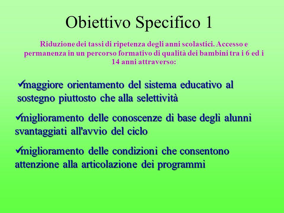 Obiettivo Specifico 1