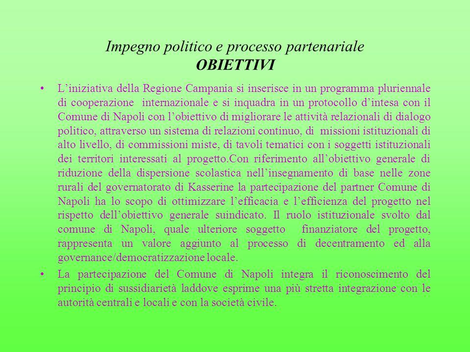 Impegno politico e processo partenariale OBIETTIVI