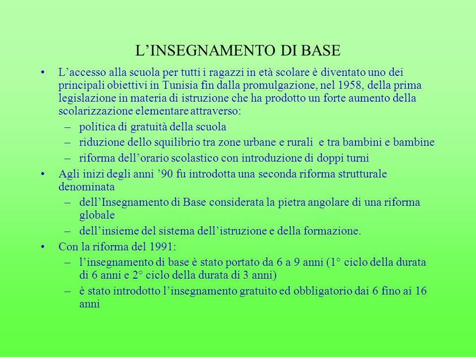 L'INSEGNAMENTO DI BASE