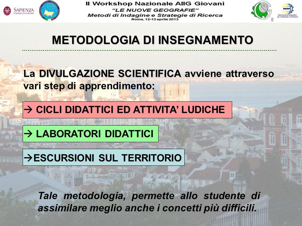 METODOLOGIA DI INSEGNAMENTO