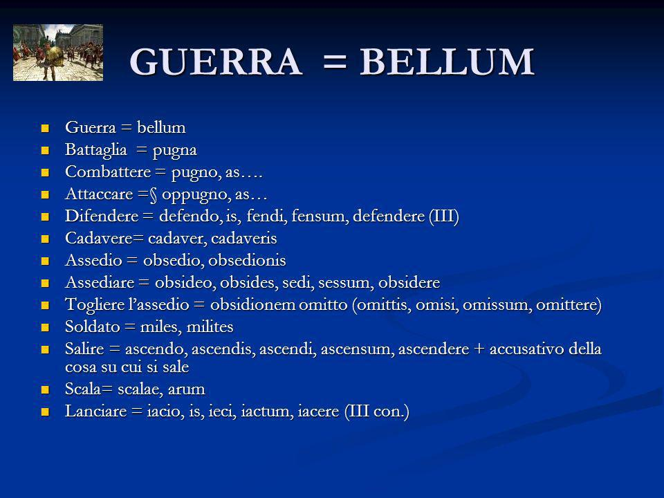 GUERRA = BELLUM Guerra = bellum Battaglia = pugna
