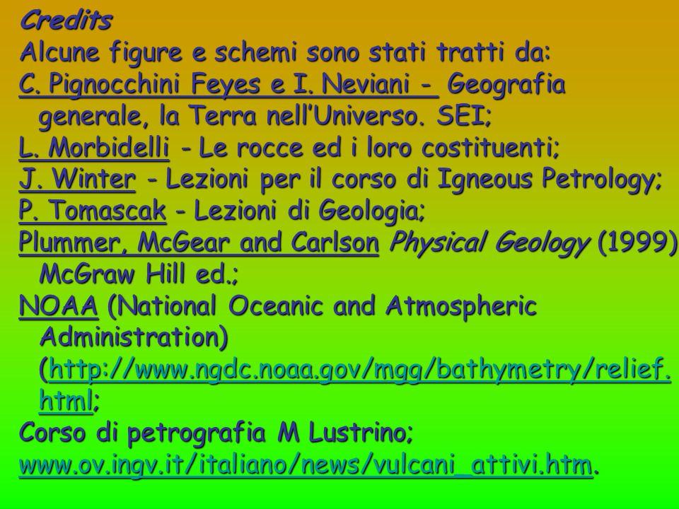 Credits Alcune figure e schemi sono stati tratti da: C. Pignocchini Feyes e I. Neviani - Geografia generale, la Terra nell'Universo. SEI;