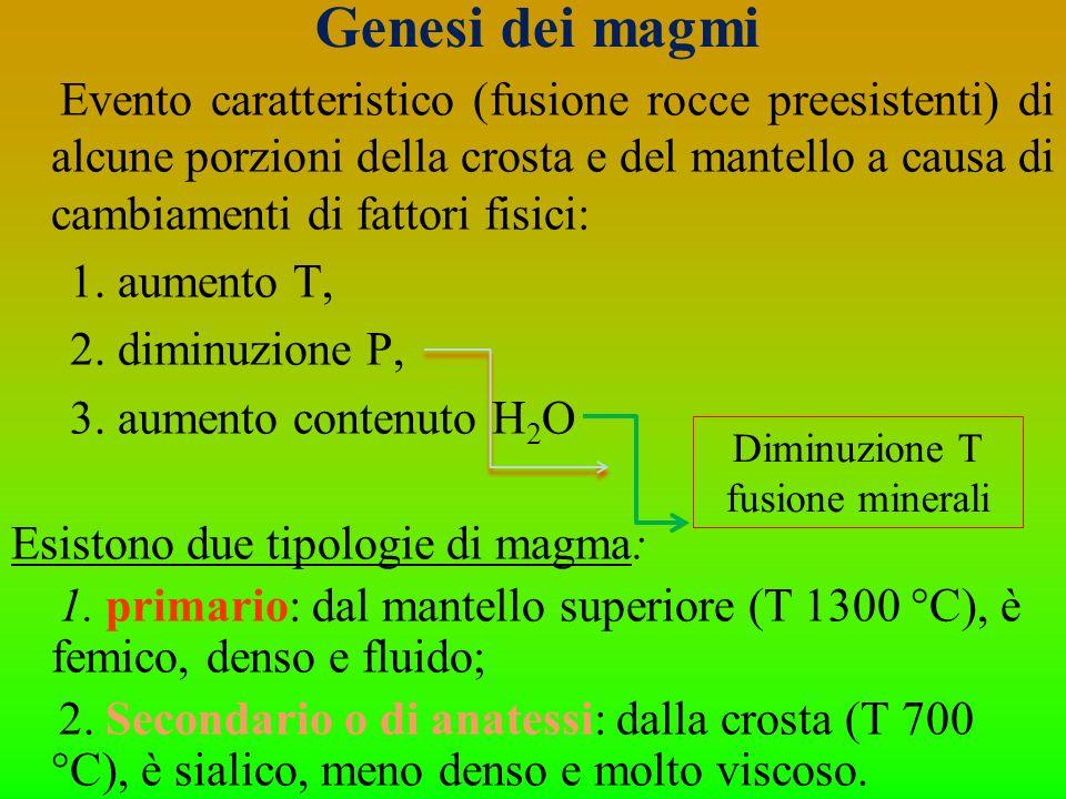 Diminuzione T fusione minerali