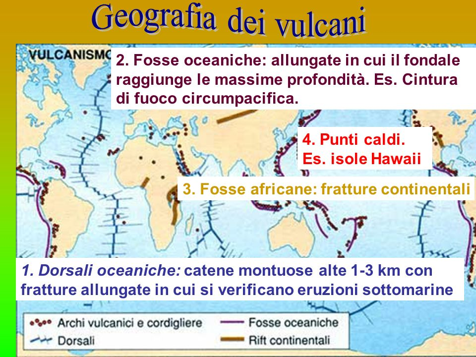 Geografia dei vulcani2. Fosse oceaniche: allungate in cui il fondale raggiunge le massime profondità. Es. Cintura di fuoco circumpacifica.
