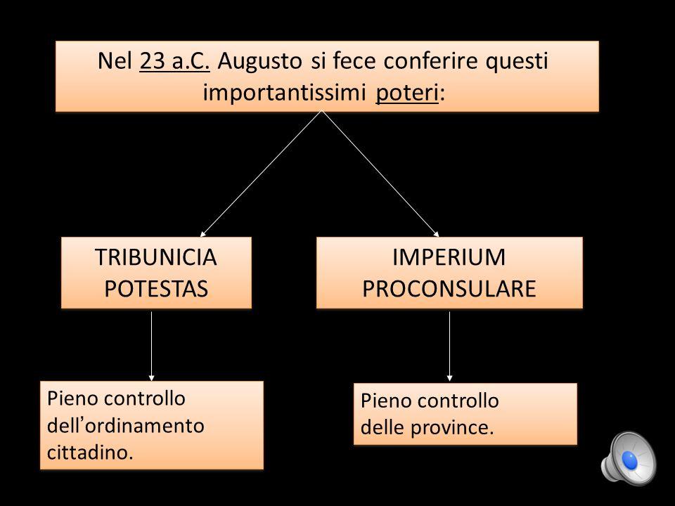 Nel 23 a.C. Augusto si fece conferire questi importantissimi poteri: