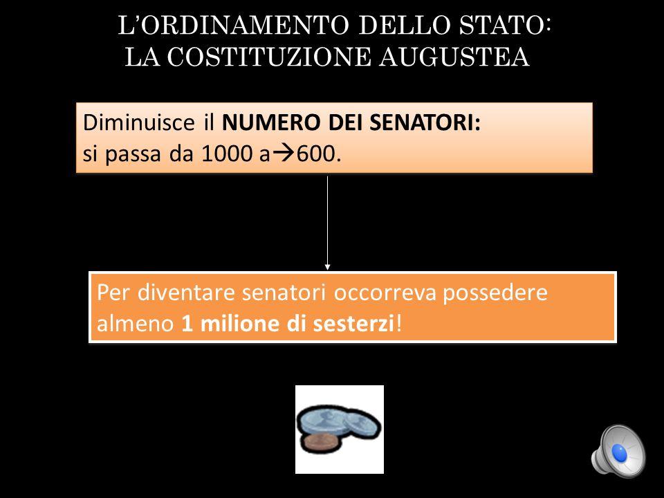 L'ORDINAMENTO DELLO STATO:
