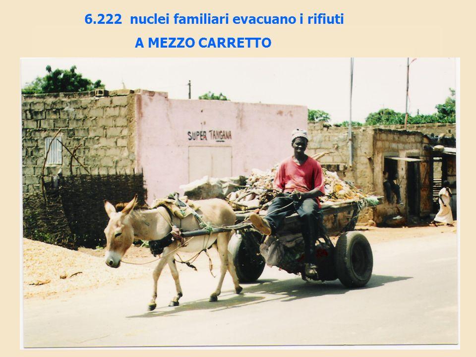 6.222 nuclei familiari evacuano i rifiuti