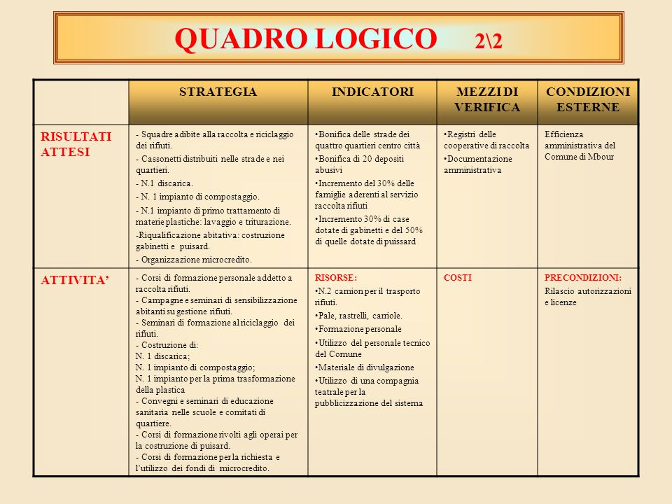 QUADRO LOGICO 2\2 STRATEGIA INDICATORI MEZZI DI VERIFICA