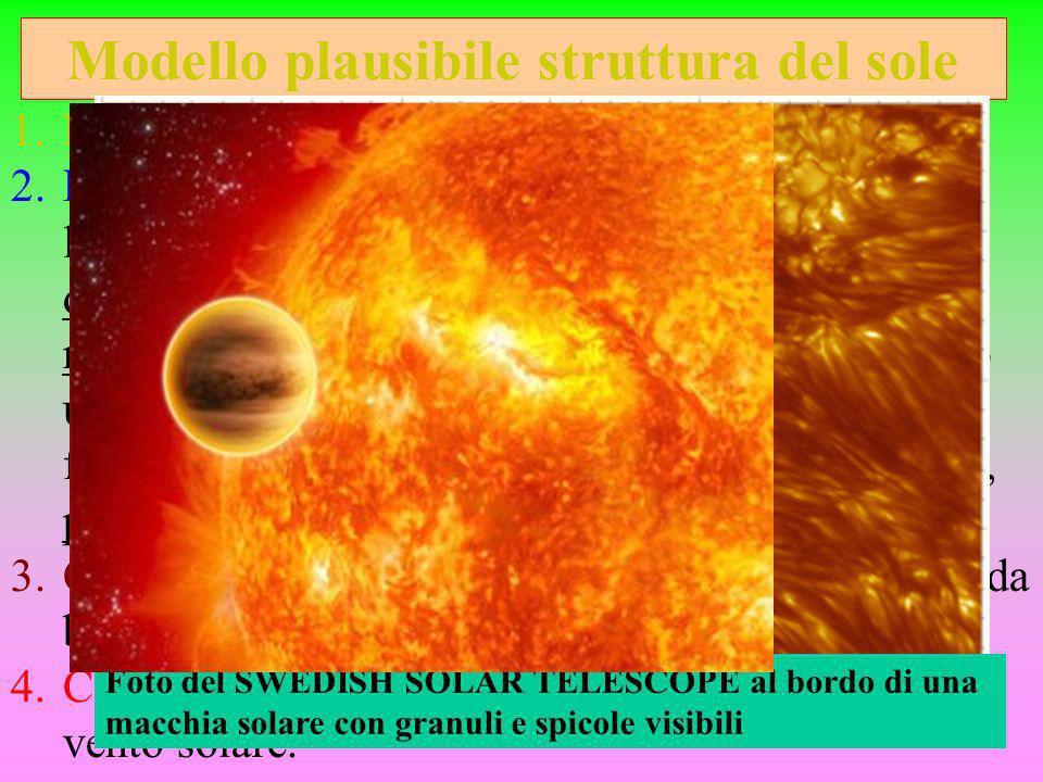 Modello plausibile struttura del sole