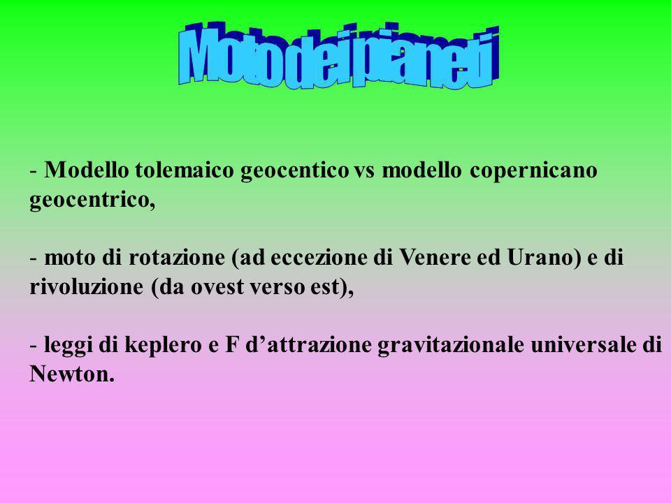 Moto dei pianeti Modello tolemaico geocentico vs modello copernicano geocentrico,