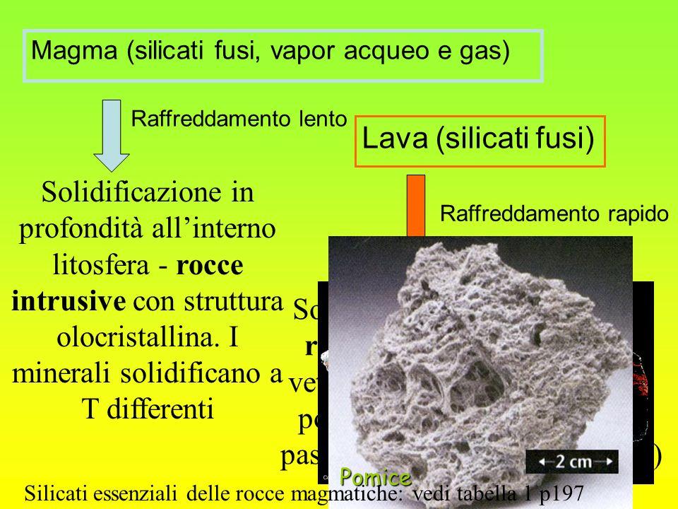 Magma (silicati fusi, vapor acqueo e gas)
