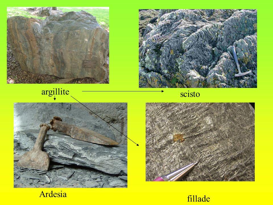 argillite scisto Ardesia fillade