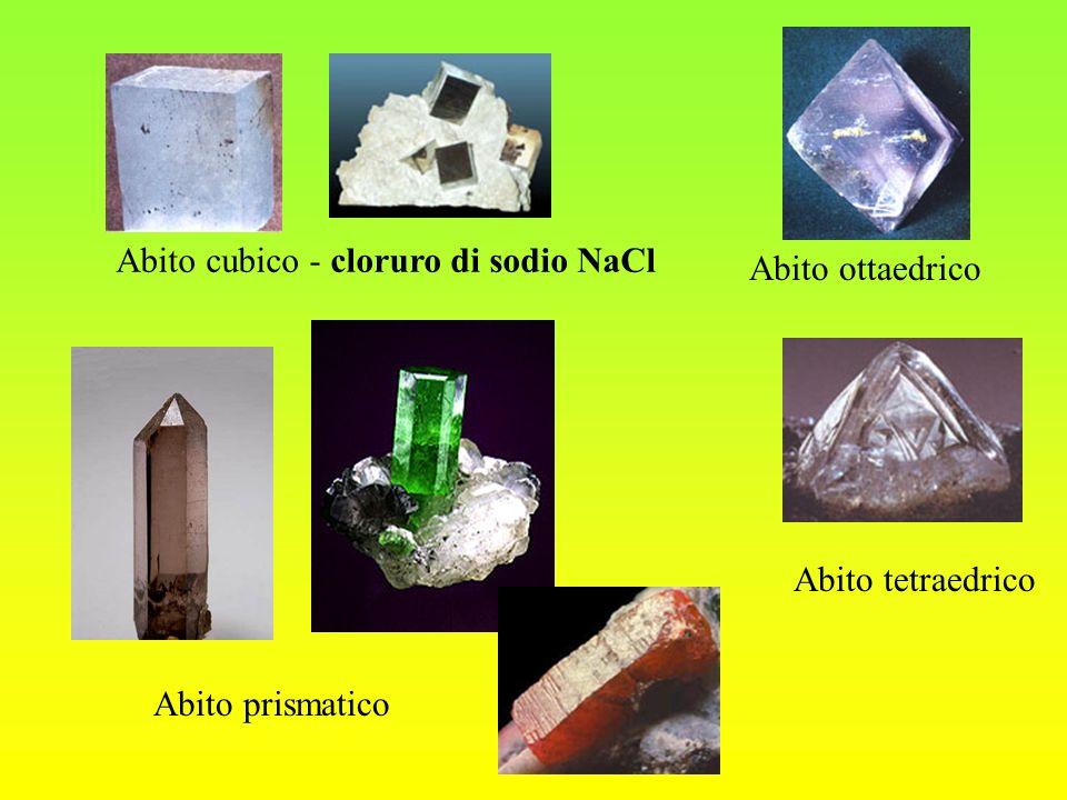 Abito cubico - cloruro di sodio NaCl