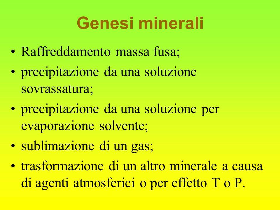 Genesi minerali Raffreddamento massa fusa;