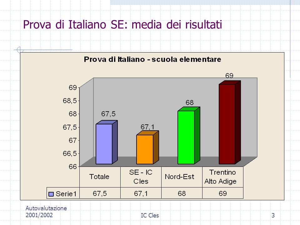 Prova di Italiano SE: media dei risultati