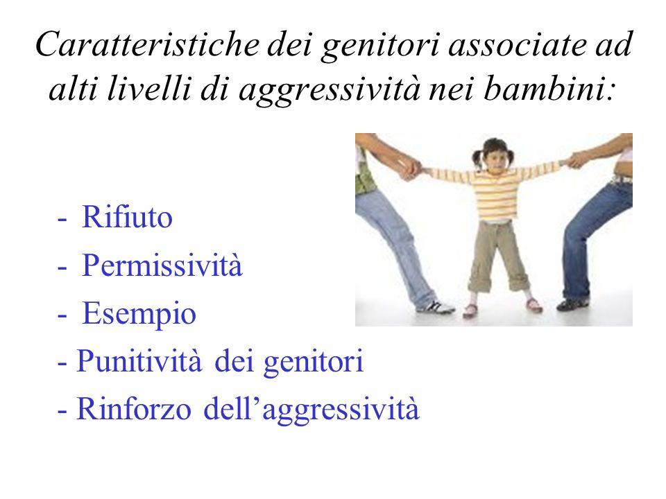 Caratteristiche dei genitori associate ad alti livelli di aggressività nei bambini: