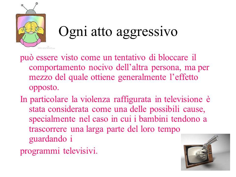 Ogni atto aggressivo