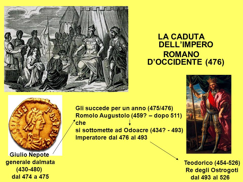 LA CADUTA DELL'IMPERO ROMANO D'OCCIDENTE (476)