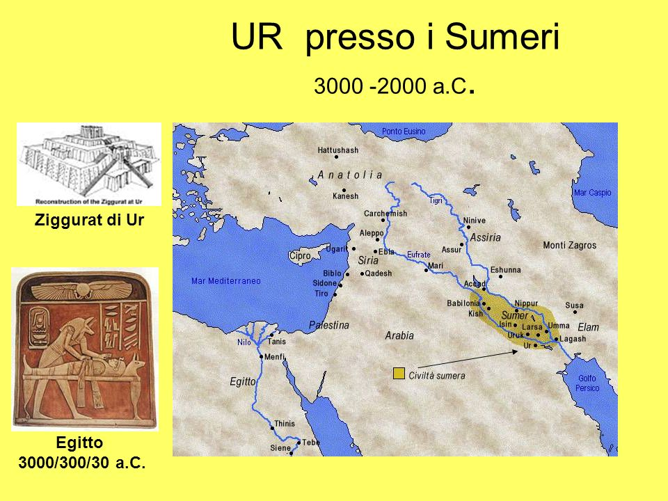 UR presso i Sumeri 3000 -2000 a.C. Ziggurat di Ur Egitto