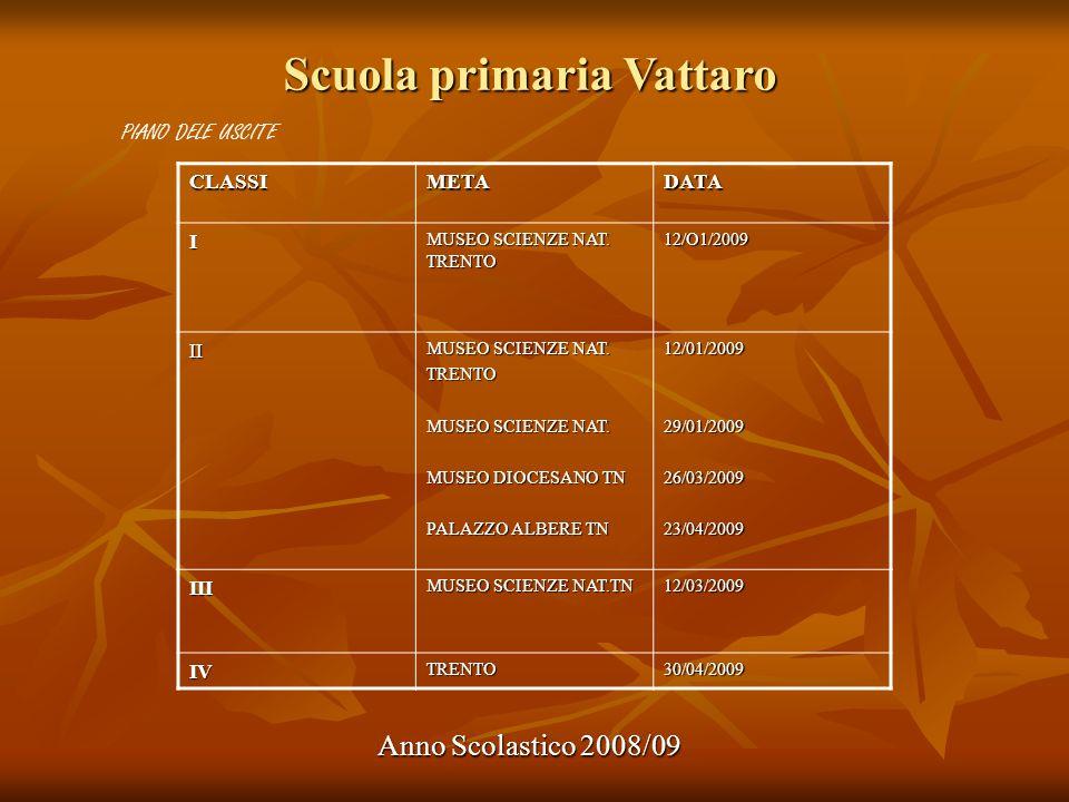 PIANO DELE USCITE CLASSI META DATA I II III IV