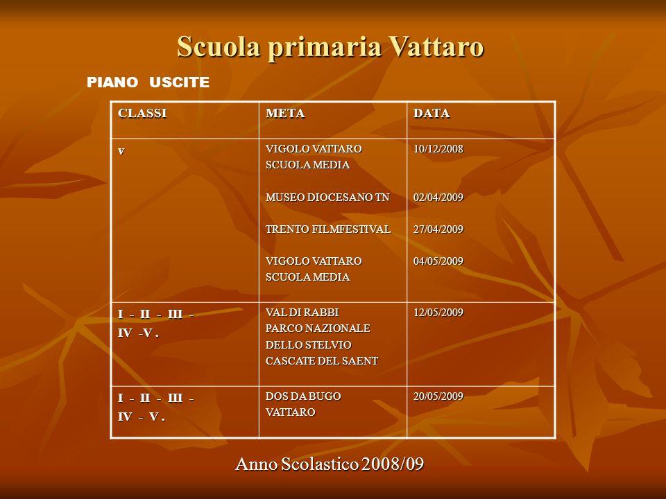 PIANO USCITE CLASSI META DATA v I - II - III - IV -V . IV - V .