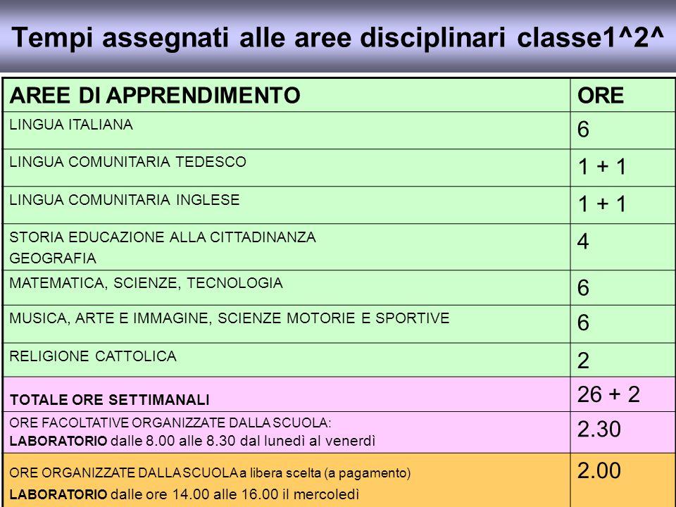 Tempi assegnati alle aree disciplinari classe1^2^