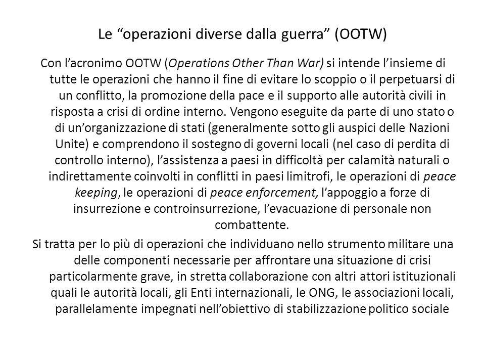 Le operazioni diverse dalla guerra (OOTW)