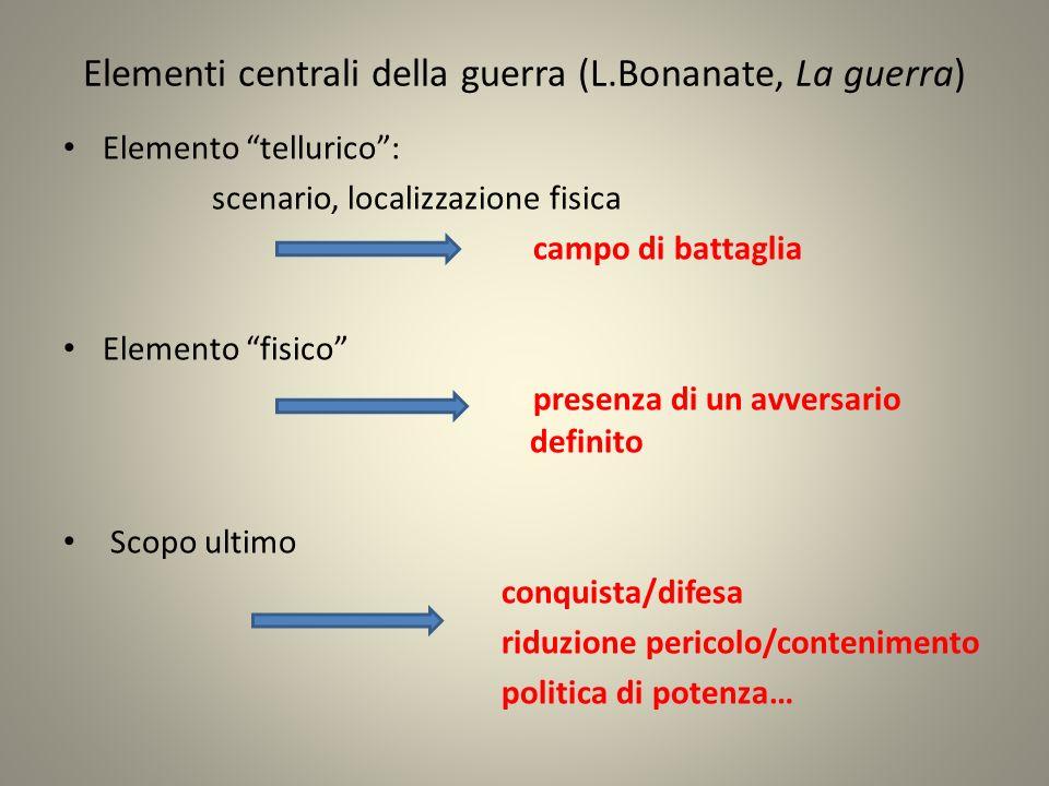 Elementi centrali della guerra (L.Bonanate, La guerra)