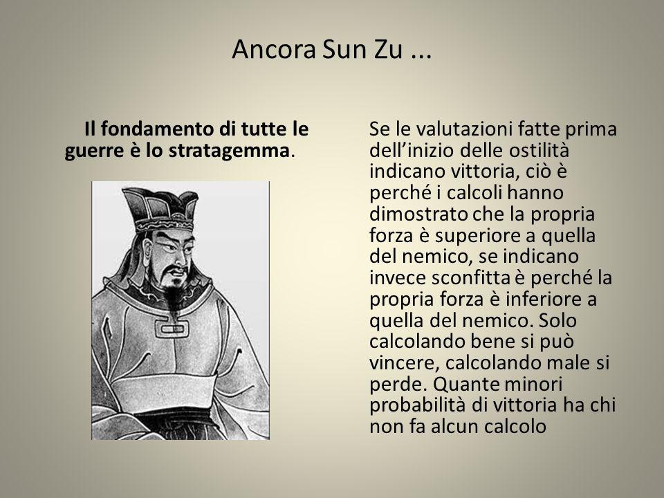 Ancora Sun Zu ... Il fondamento di tutte le guerre è lo stratagemma.