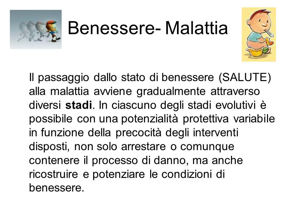 Benessere- Malattia