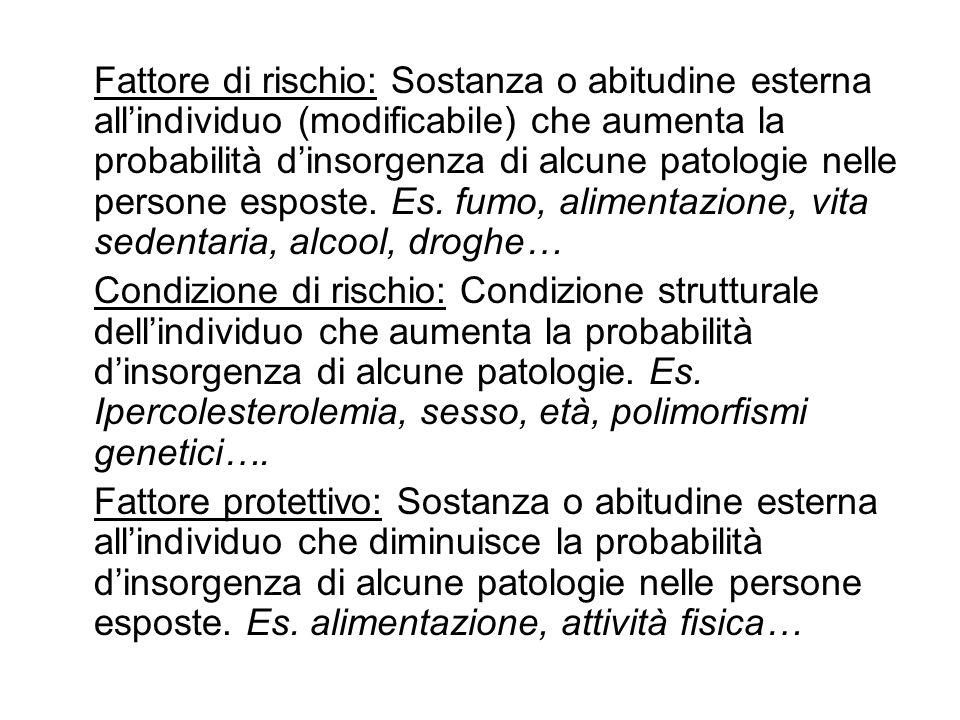 Fattore di rischio: Sostanza o abitudine esterna all'individuo (modificabile) che aumenta la probabilità d'insorgenza di alcune patologie nelle persone esposte. Es. fumo, alimentazione, vita sedentaria, alcool, droghe…