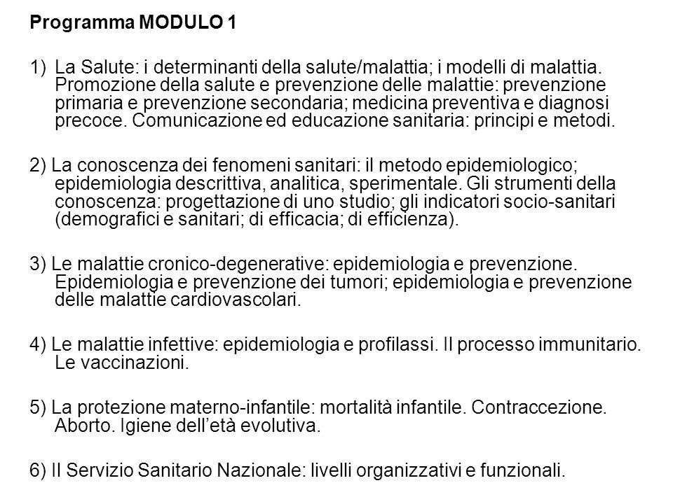 Programma MODULO 1