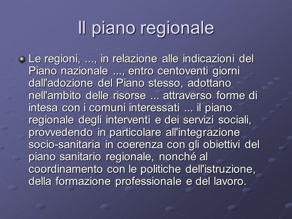 Il piano regionale