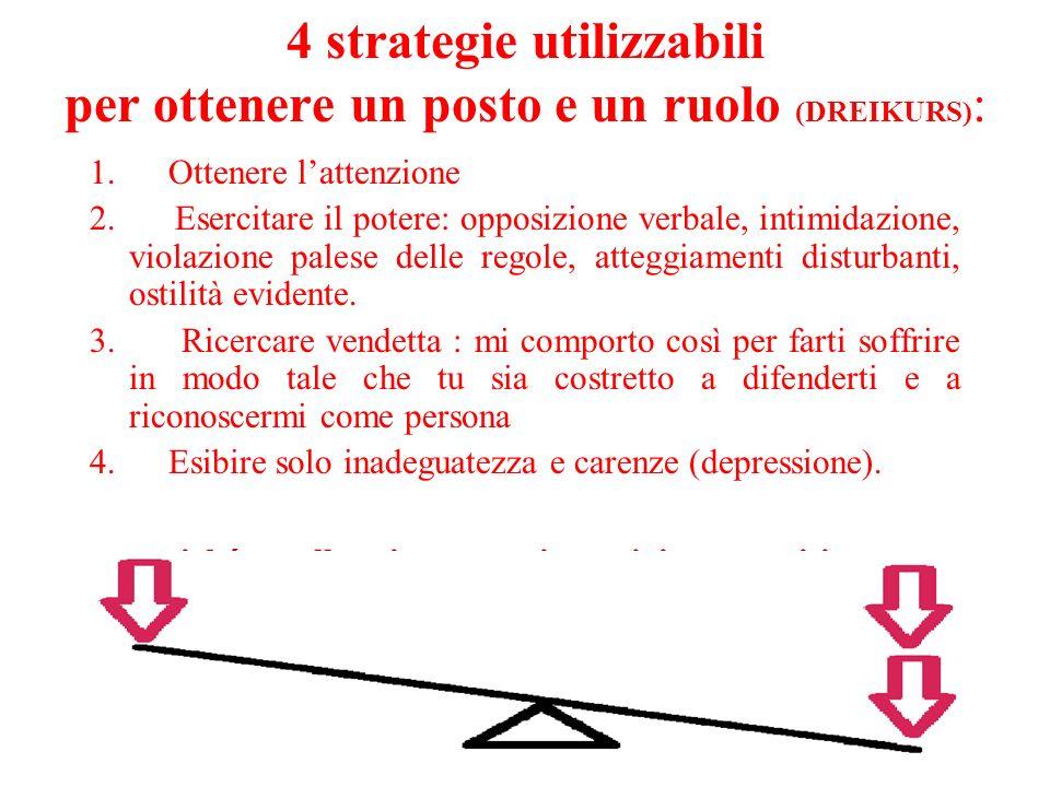 4 strategie utilizzabili per ottenere un posto e un ruolo (DREIKURS):