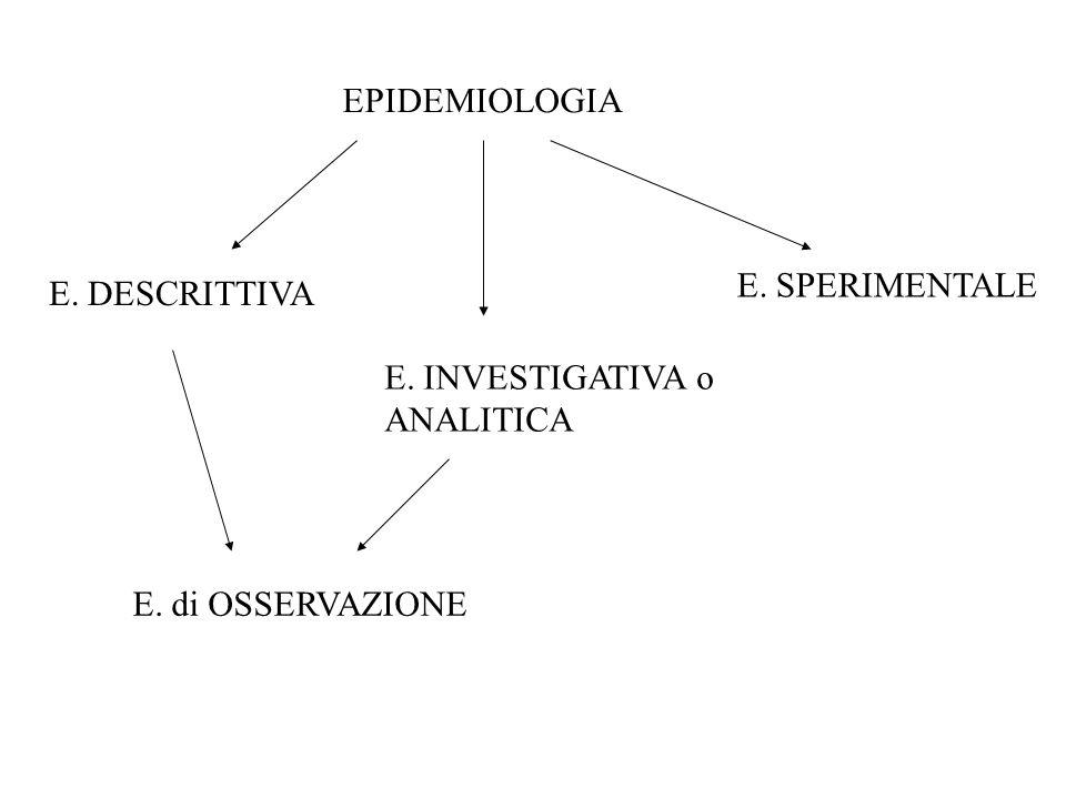 EPIDEMIOLOGIA E. SPERIMENTALE E. DESCRITTIVA E. INVESTIGATIVA o ANALITICA E. di OSSERVAZIONE