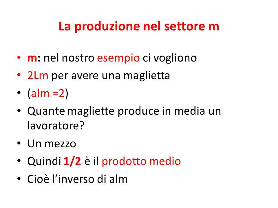 La produzione nel settore m