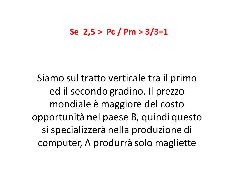 Se 2,5 > Pc / Pm > 3/3=1