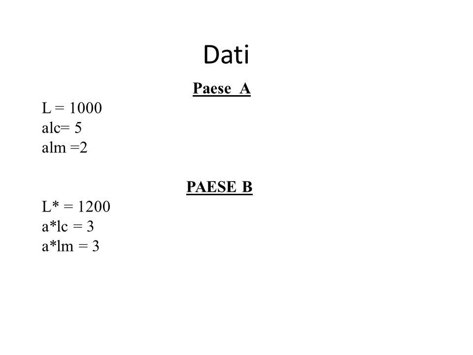 Paese A L = 1000 alc= 5 alm =2 PAESE B L* = 1200 a*lc = 3 a*lm = 3