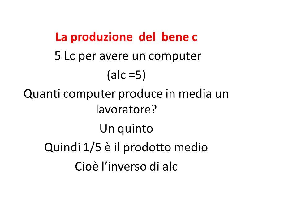 La produzione del bene c