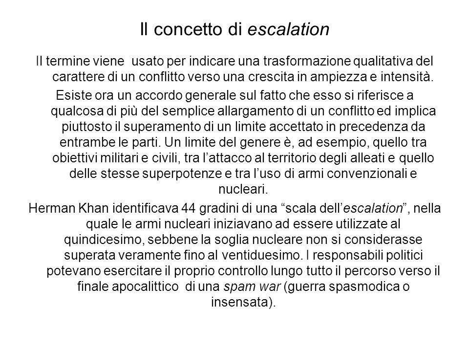 Il concetto di escalation