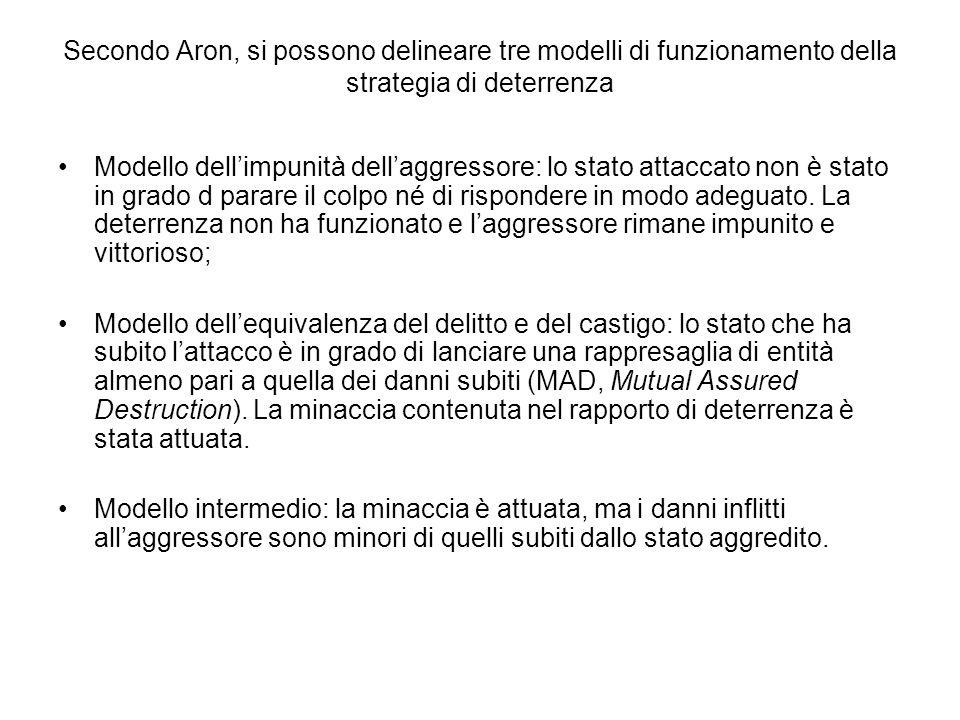 Secondo Aron, si possono delineare tre modelli di funzionamento della strategia di deterrenza