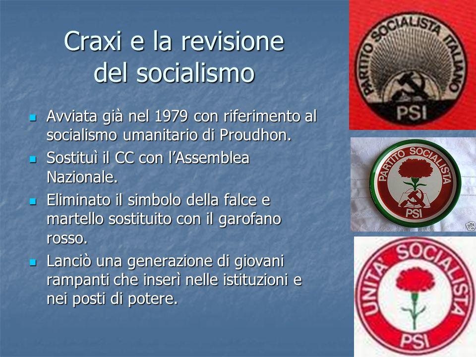 Craxi e la revisione del socialismo