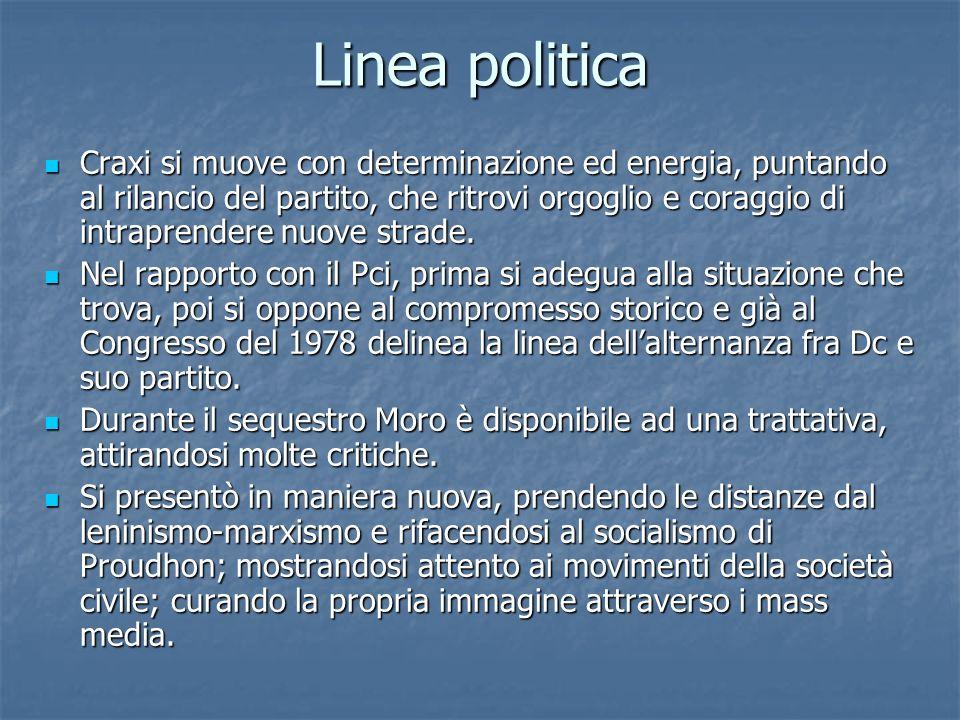 Linea politica