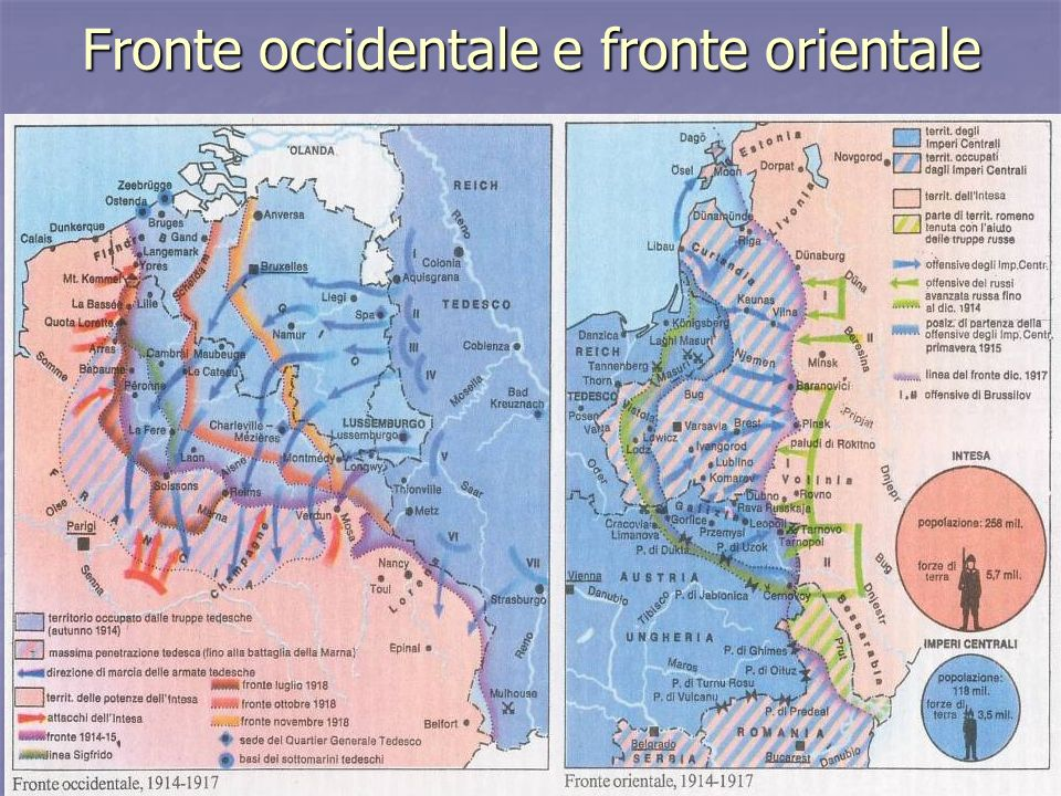 Fronte occidentale e fronte orientale