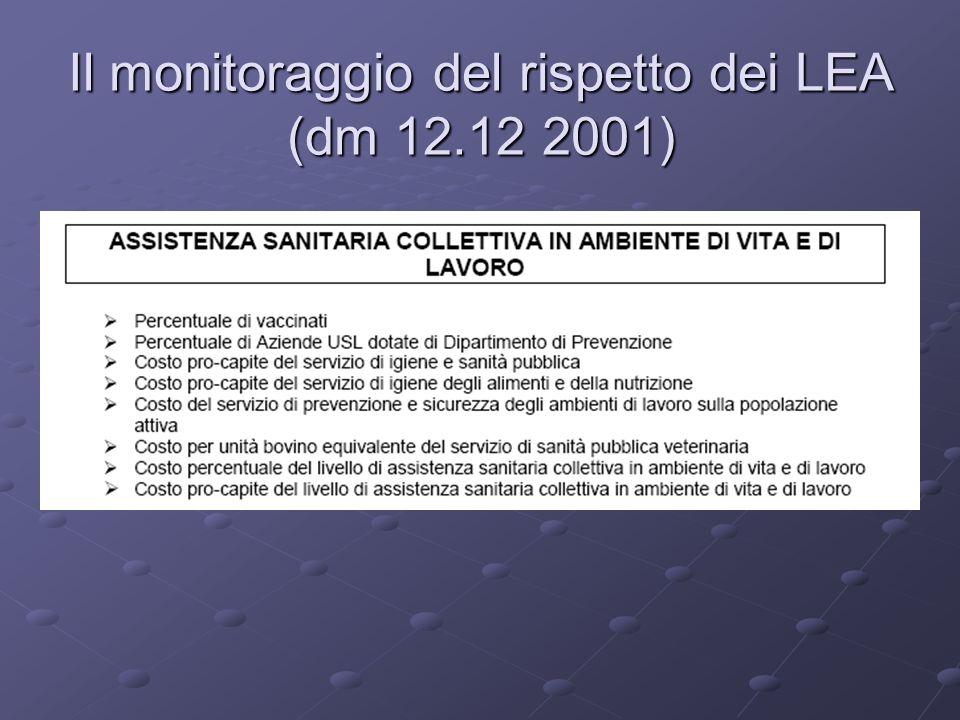 Il monitoraggio del rispetto dei LEA (dm 12.12 2001)