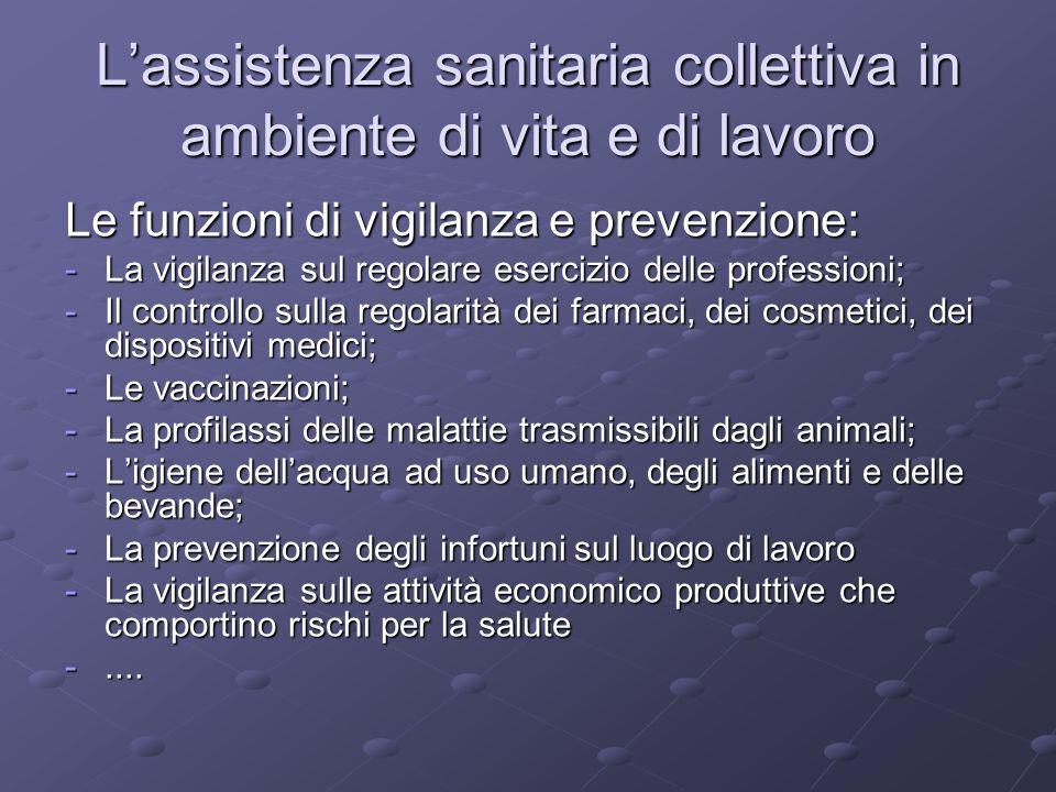 L'assistenza sanitaria collettiva in ambiente di vita e di lavoro