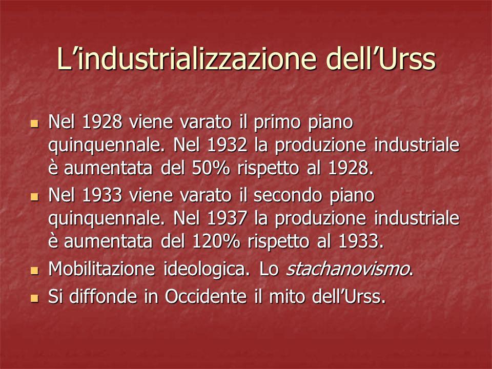 L'industrializzazione dell'Urss