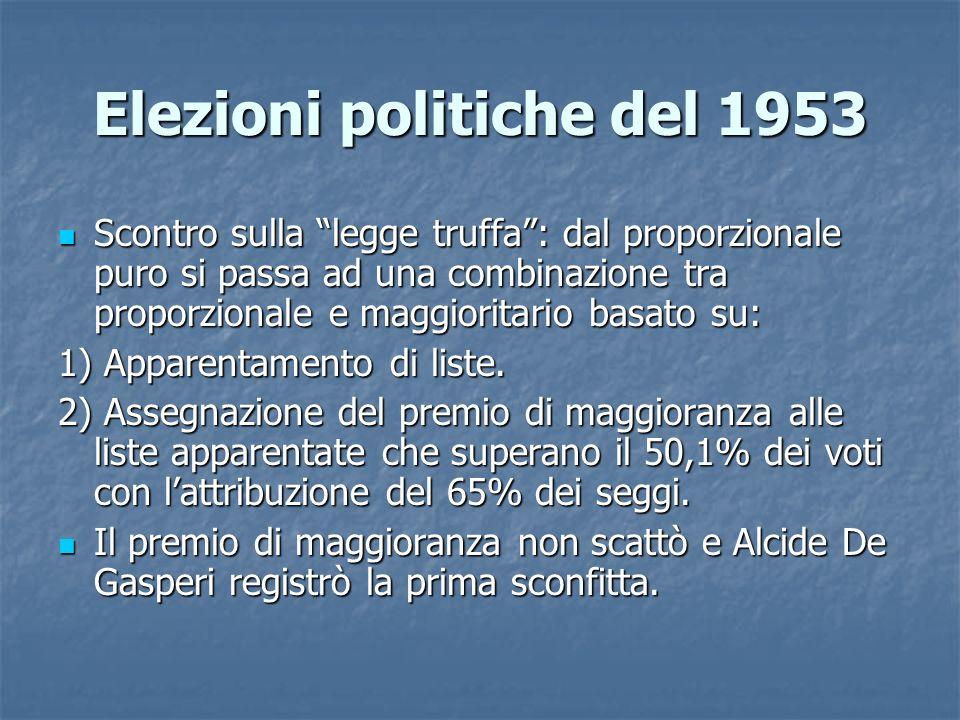 Elezioni politiche del 1953